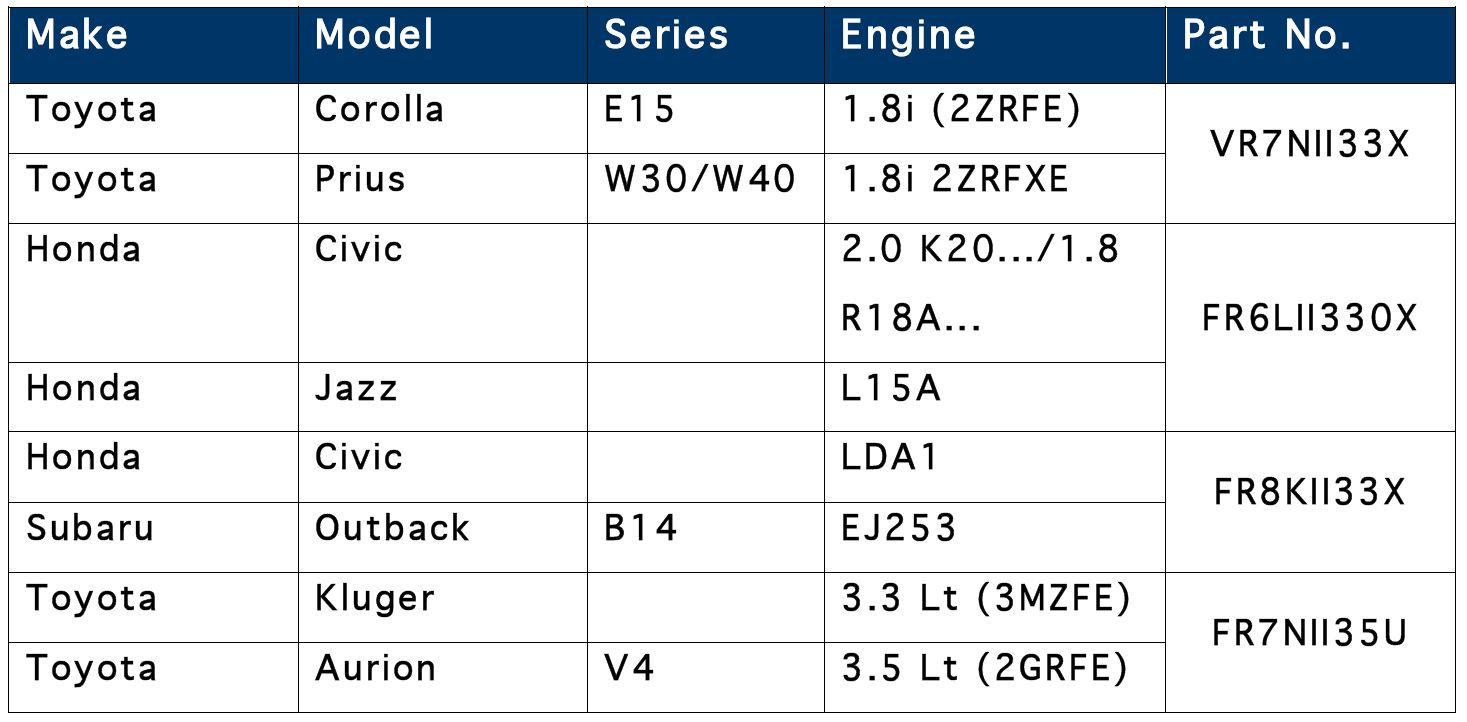 Spark Plug Selection Chart
