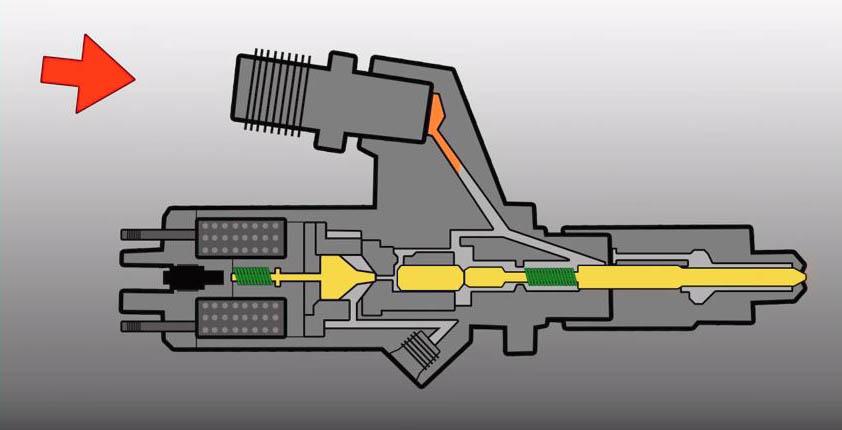 Bosch Diesel Center Sydney - Your professional diesel expert