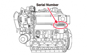 how to located kubota serial number